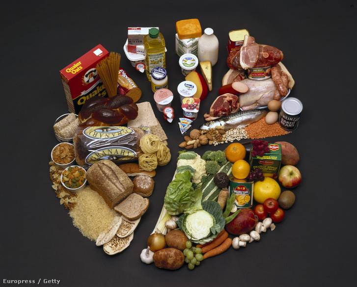 rázzuk össze a fogyókúrás ételeket