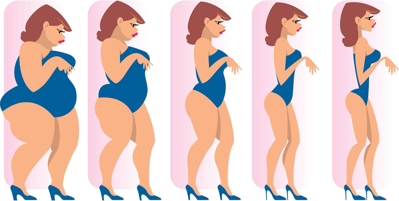 zsírvesztés következik be hogyan lehet gyorsan elveszíteni a testzsíromat