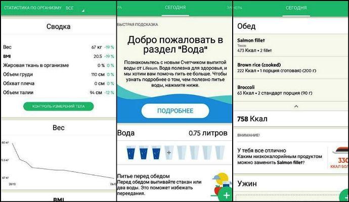Népszerű, ám hatástalan fogyókúrák - HáziPatika, Népszerű fogyás alkalmazások