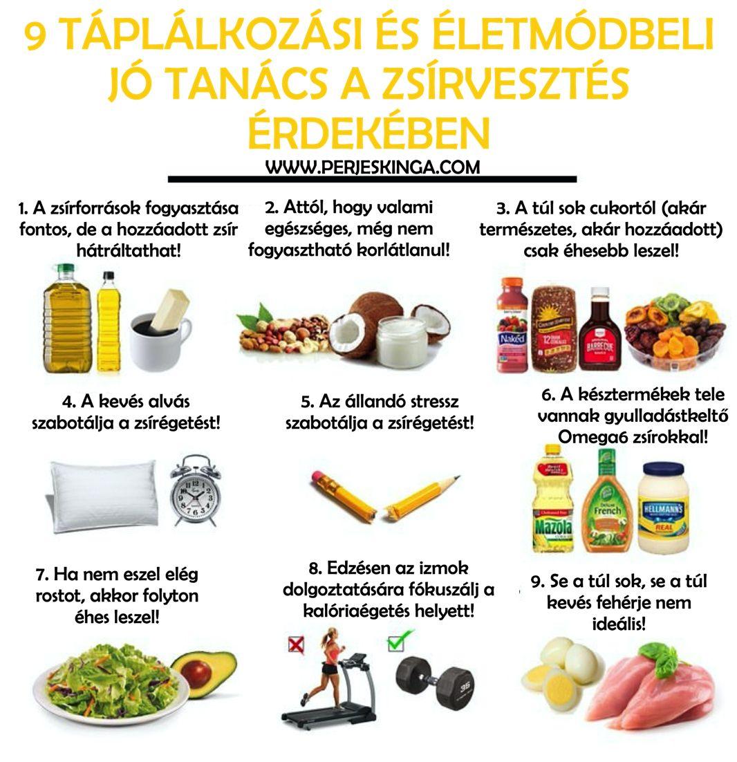 A 10 legjobb étel súlyvesztéshez