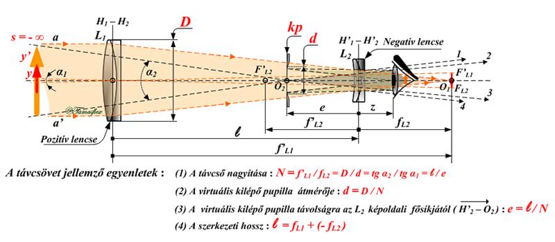 fungsi suplemen zsírégető fogyás victorville