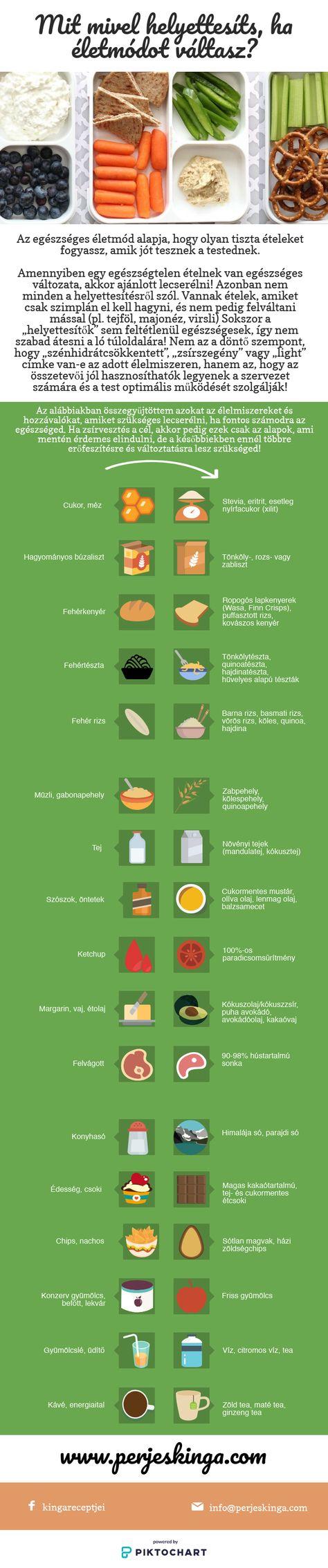zsírvesztés gyors tippek hol lehet karcsúsító fehérneműt vásárolni