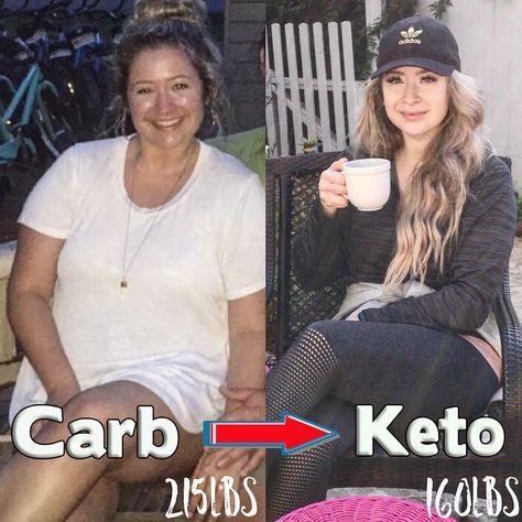 multi slim si trova a farmaciában a testzsír csökkenése, de nem a súlya