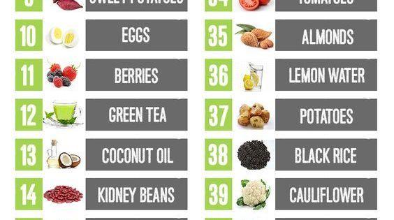 Fogyás súlya honolulu - További cikkeink a témában