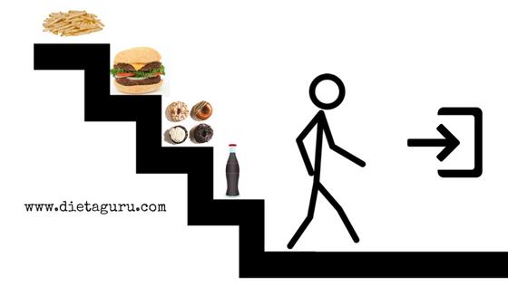 Fogyni lassan, de biztosan. lassan, de biztosan: a fokozatos diéta - diétaguru