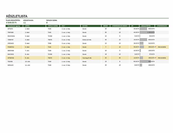 Microsoft Excel topic - IT café Hozzászólások