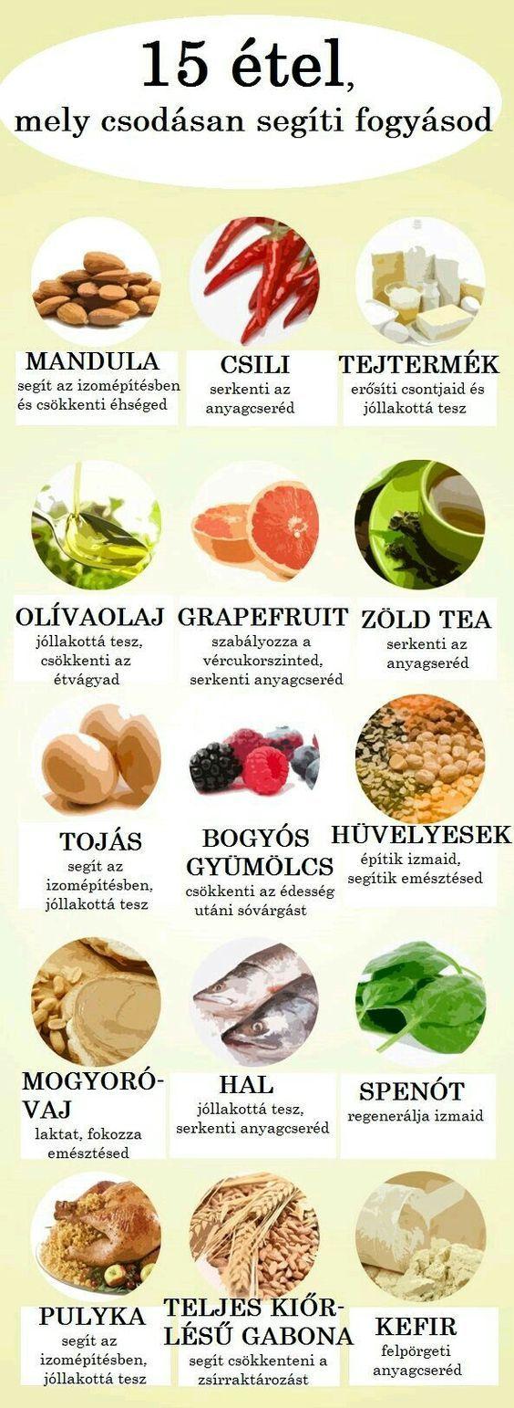 egészség zsírégető ételek