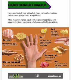 fogyókúrás tippek a zsírégetéshez