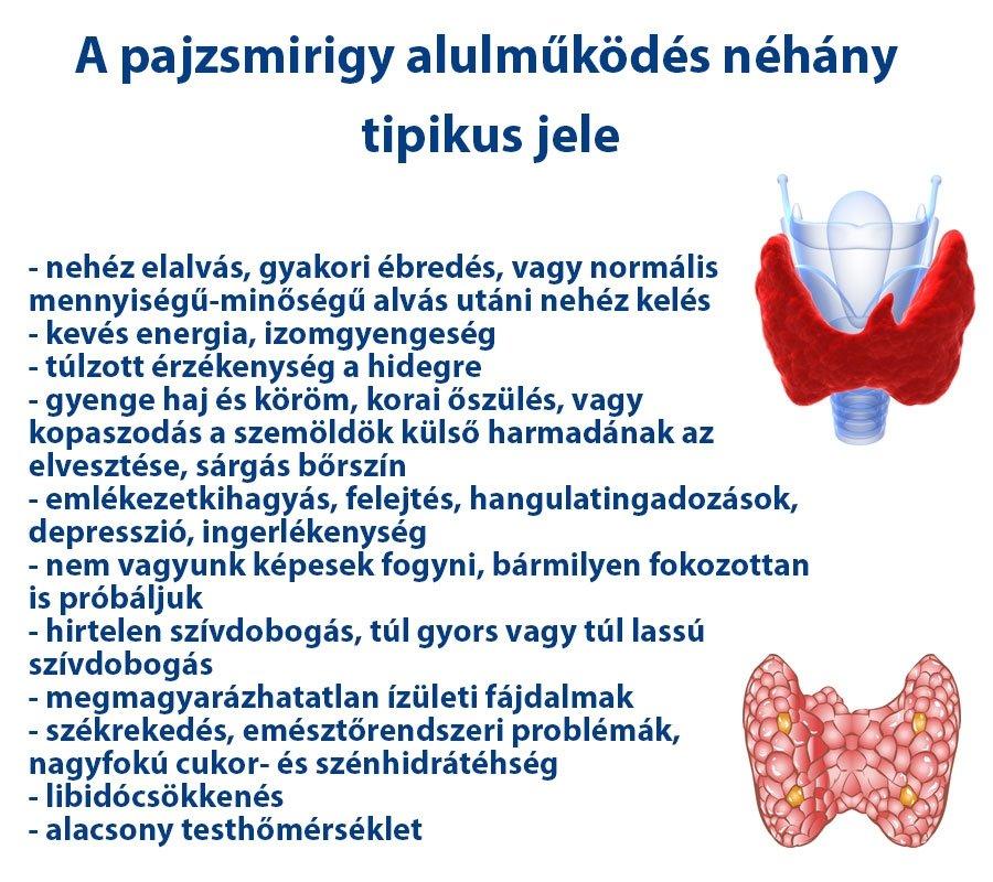 túl sok tiroxin okoz fogyást