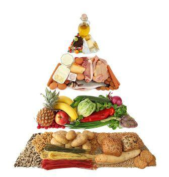 egészséges ételek fogyaszthatók