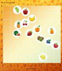 5 napos fogyókúrás étrend