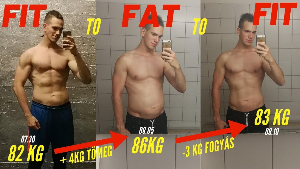 Fogyás ottawa il Legjobb zsírégető és hangulatjavító
