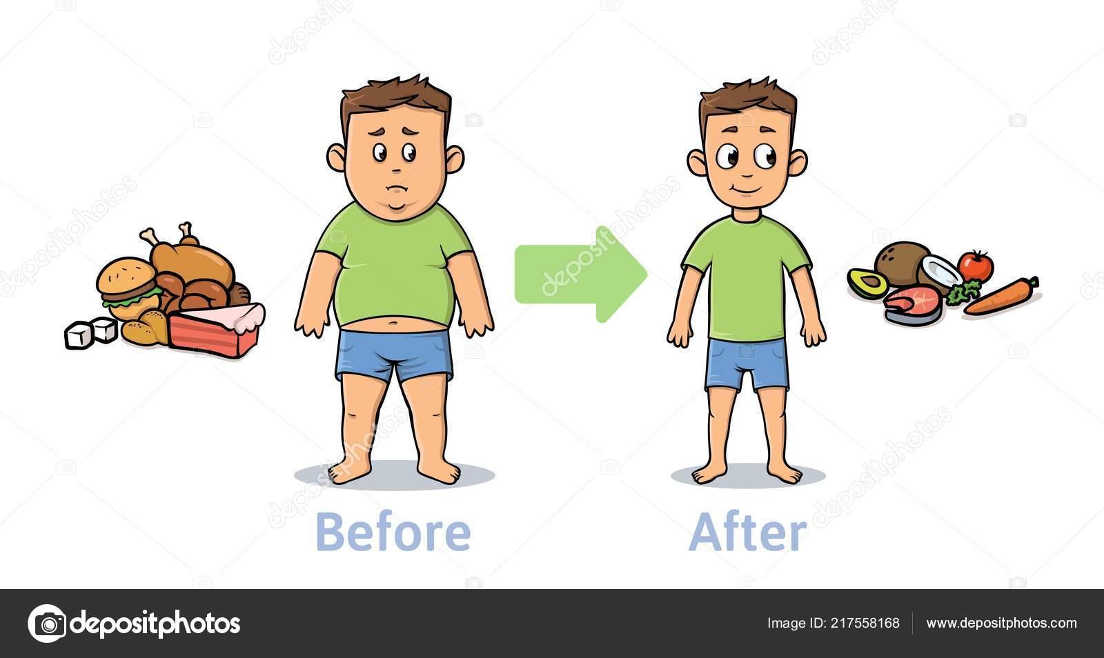 Pattanások ellen egészséges étrend