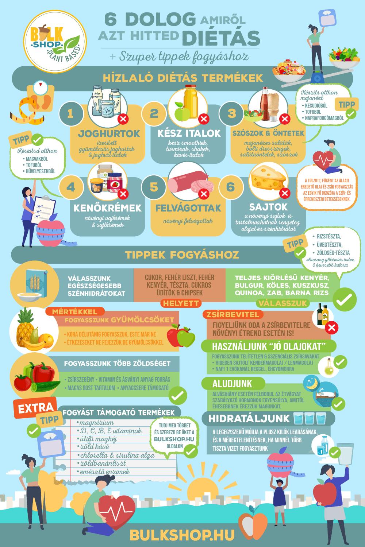 Hogyan kell veszíteni a zsírt a has Hogyan lehet veszíteni a zsírt