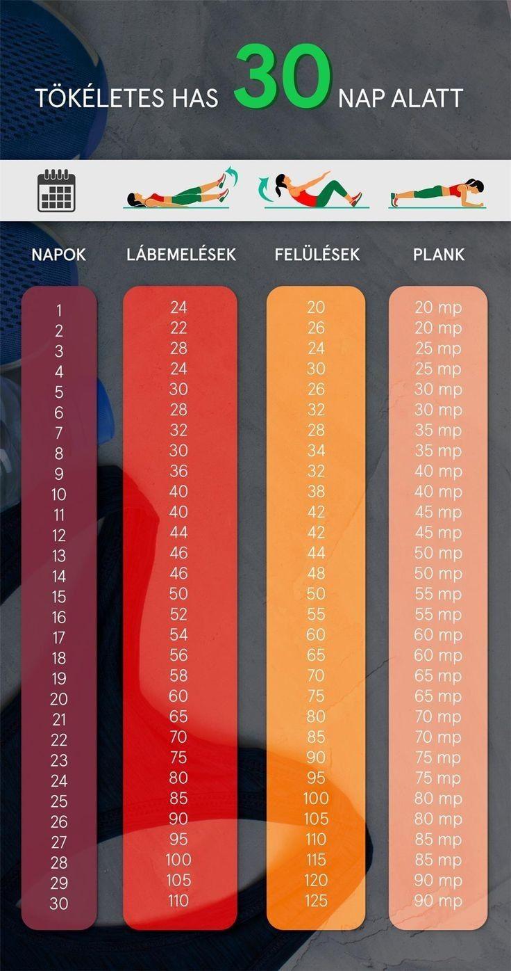 60 napos zsírvesztési kihívás bűnöző elmék rossi fogyás