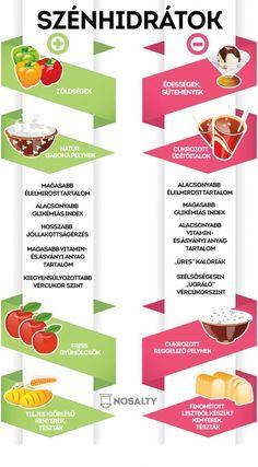 egészséges módon gyorsan zsírégetni tartós zsírsejtvesztés