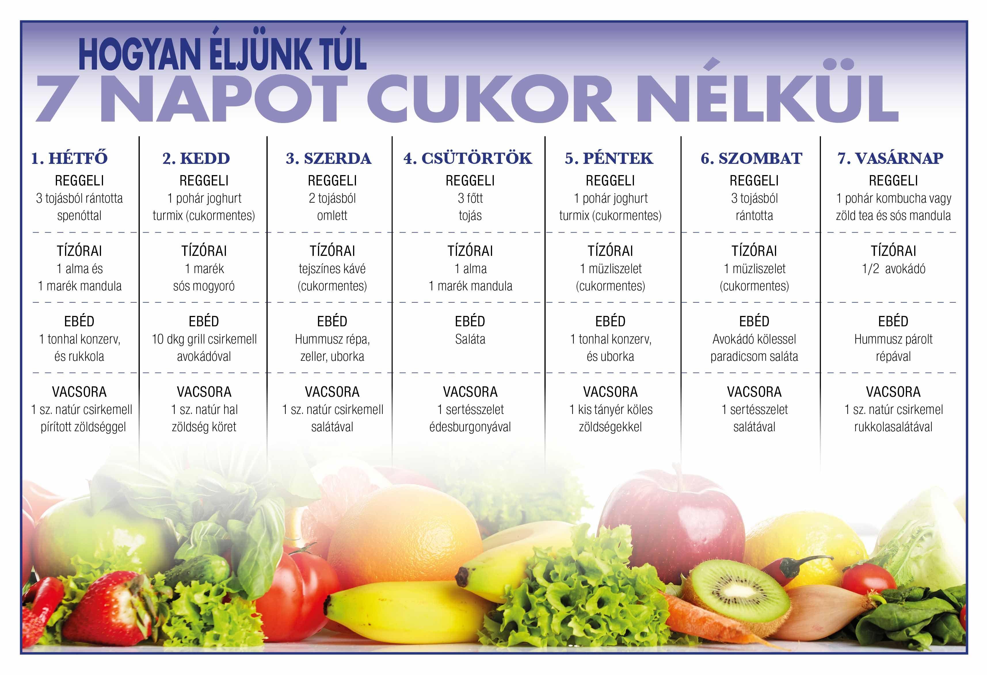 egészséges ízletes ételek fogyáshoz egészséges egyszerű ételek fogyáshoz