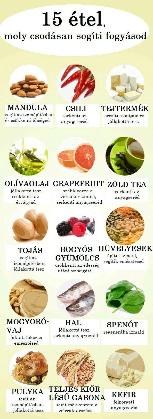 A fogyásban is segítenek az egészséges zsírok   nlc