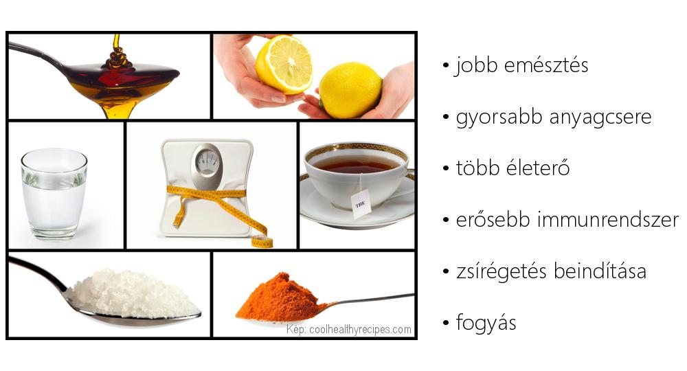 fogyás tea tisztít