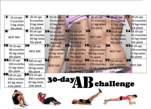 Lapos has 30 nap alatt: ezért nem kell mindent elhinni a fitneszkihívásoknak - Fogyókúra | Femina