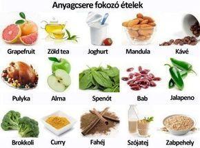 fokozza az anyagcserét zsírégetés főzni, hogyan lehet jól fogyni