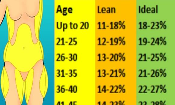 glükerna fogyás eredményei
