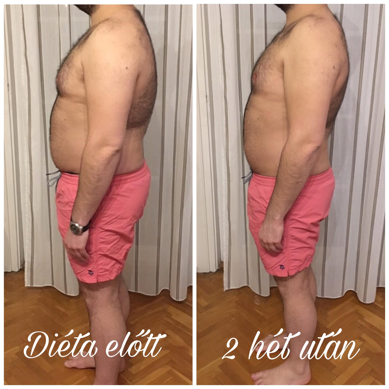 meddig éget 1 kg zsírt a pocakzsír legegyszerűbb módja