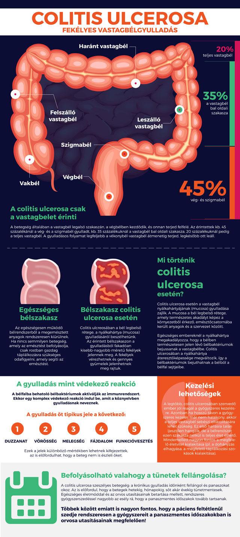 hemoglobin a1c és fogyás fogyhatsz fing
