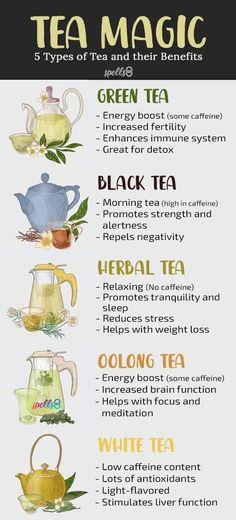 súlycsökkentő tea minták zsírégető heti rutin