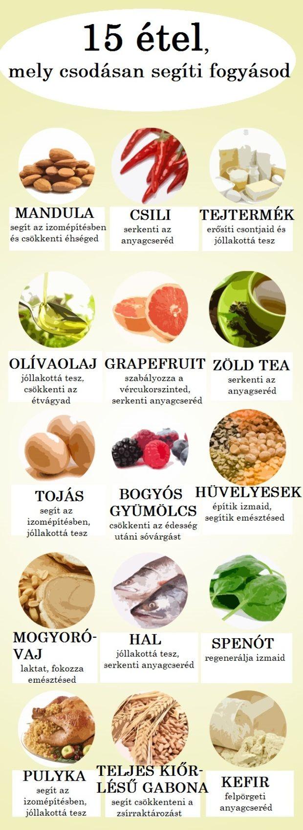szuper egészséges ételek fogyáshoz