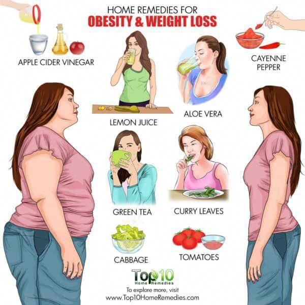101 tipp a gyors fogyáshoz vegyész zsírégetők