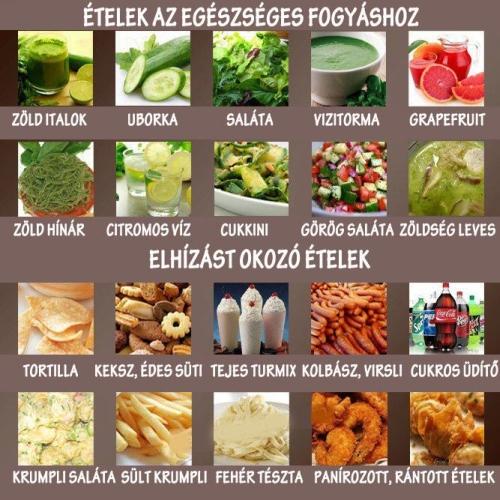 Eltelítenek, fokozzák a fogyást, és nagyon finomak: 10 fontos étel a diétához - Fogyókúra | Femina