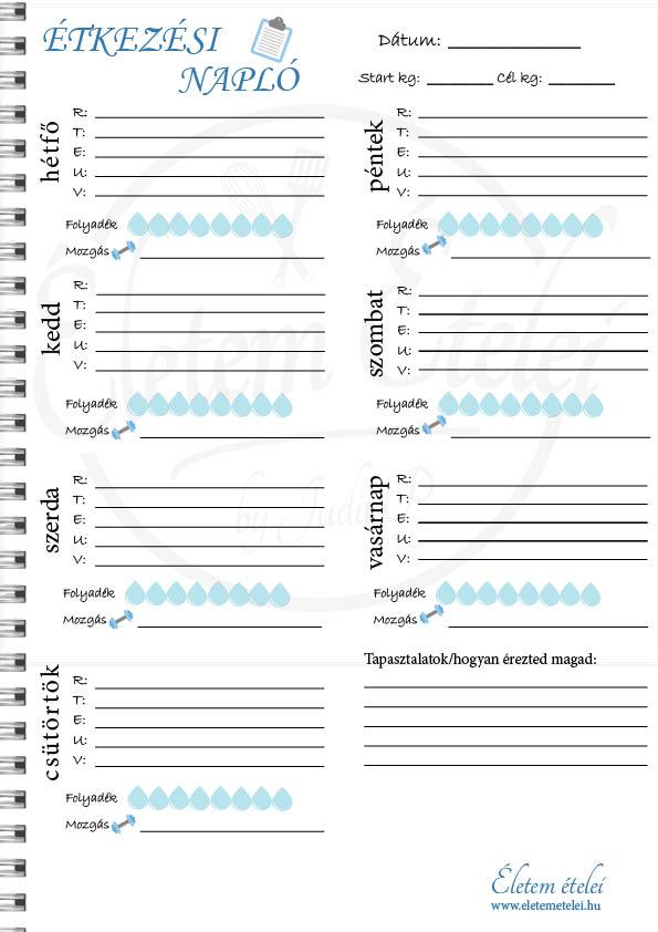 vlcc fogyás biztonságos mikrodózisú lsd fogyáshoz