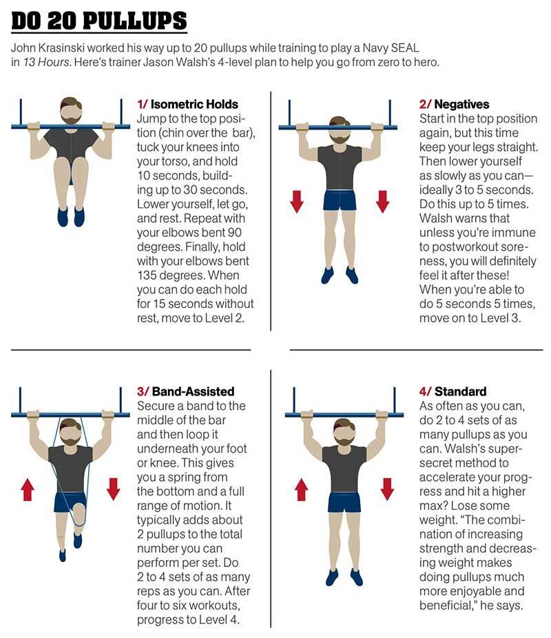 10 öltözködési tipp vékony férfiaknak