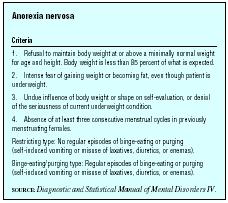 Nem csak a csontsoványak lehetnek anorexiásak!