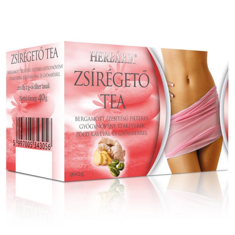 Ginzeng zsírégetés, A 8 leghatékonyabb zsírégető tea