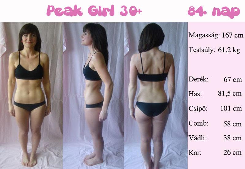 Kati Peak Girl 30 év felett: 12 hét alatt – 7,6kg! Sikeres fogyókúra mindennapi nőként!   Peak girl
