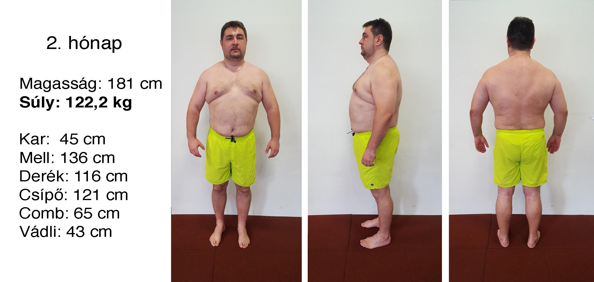 2 hónapig zsírégetni