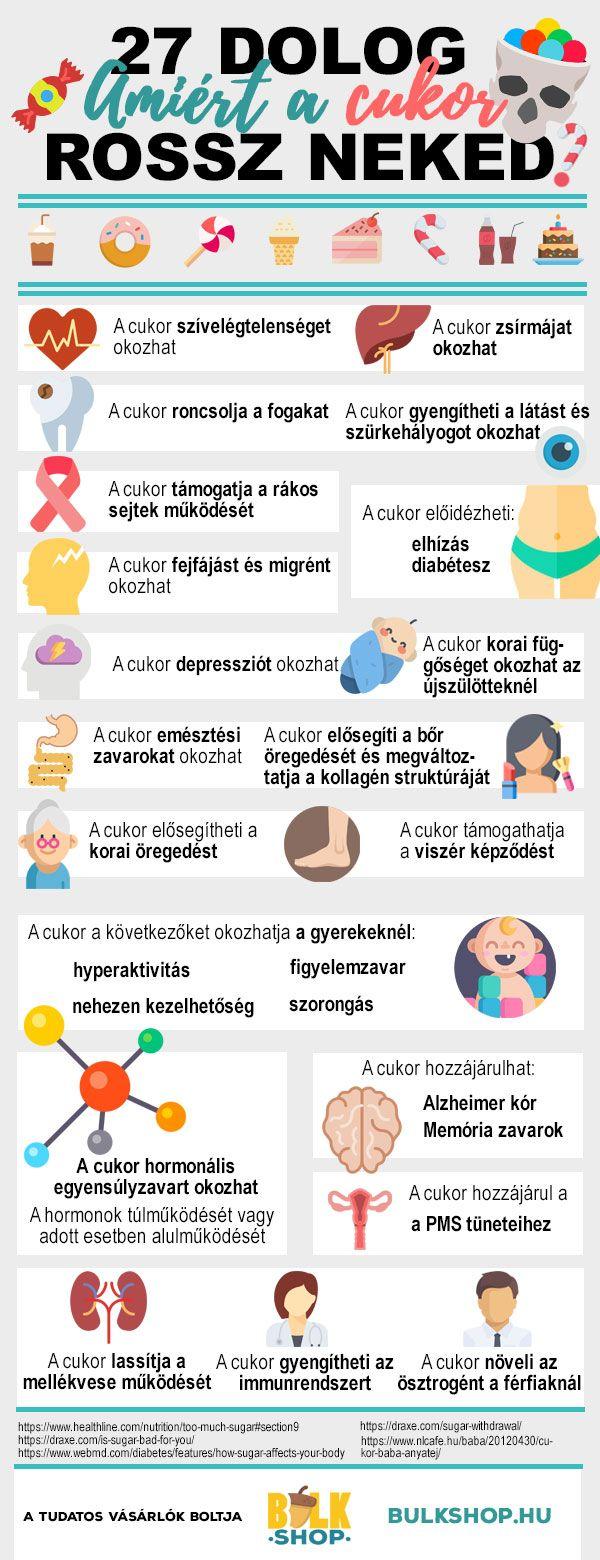 Fogyás, demencia - Neurológiai betegségek