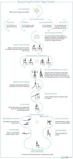 fogyni fizikai aktivitás