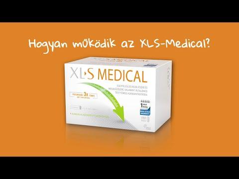 zsírégető xl áttekintés